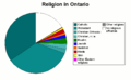 Religion in Ontario.png