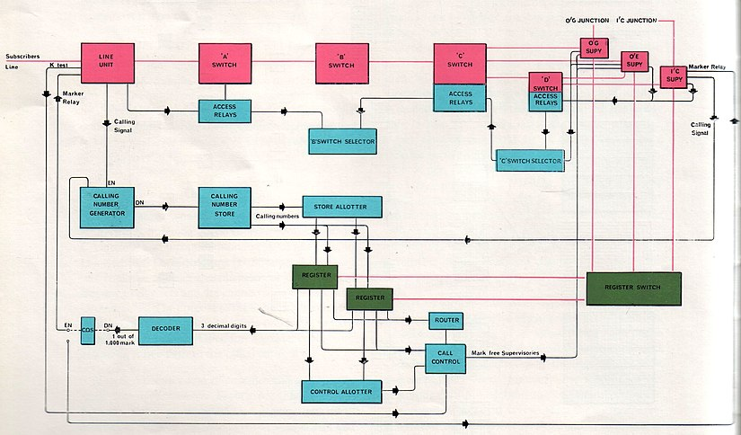 belarus wiring diagram schematics wiring diagrams u2022 rh hokispokisrecords com
