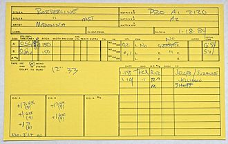Ted Jensen discography - The cutting card from Madonna's Borderline