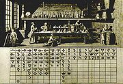 Chemist's laboratory, from Diderot's Encyclopédie, with alchemical table of elements