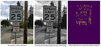 Traffic-sign recognition - An example implementation of the image preprocessing steps in a traffic-sign detection algorithm