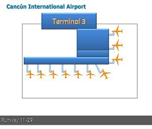 Cancún International Airport - Terminal 3 Layout.