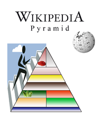 American food pyramid parody images for American cuisine wikipedia