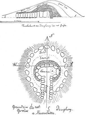 Denghoog - Professor Wibel's sketch