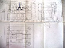 Injection Mold Construction Wikipedia