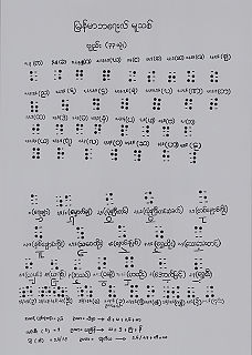 Burmese Braille