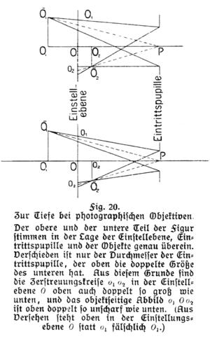 Moritz von Rohr - Image: Moritz von Rohr 1906 Depth of Field