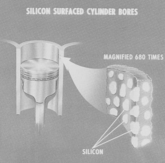 Chevrolet 2300 engine - Silicon cylinder bore magnified 680 times