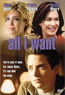 All I Want film.jpg