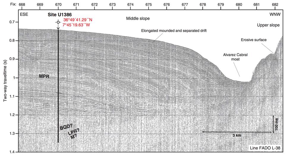 Contourite sparker seismic elongate drift