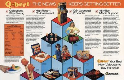 An advertisement flyer for merchandise products tie-ins to the arcade video game Q*bert