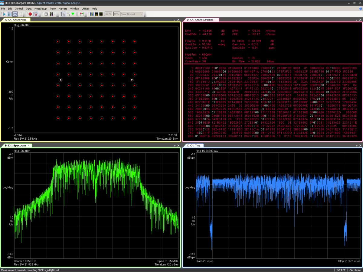 Vector Signal Analyzer : Vector signal analyzer wikipedia