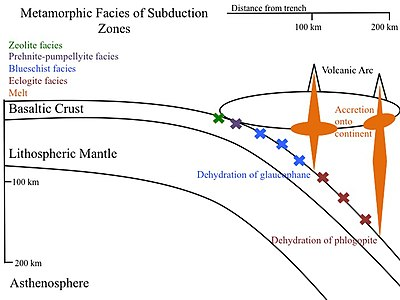 577da96aa72a Subduction zone metamorphism - Wikipedia
