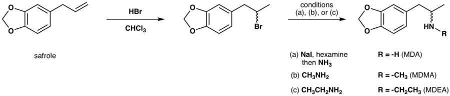 3,4-Methylenedioxyamphetamine - Wikipedia