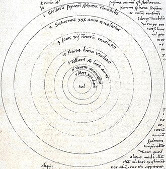 Nicolaus Copernicus - As it appears in the surviving autograph manuscript