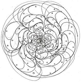 Form constant