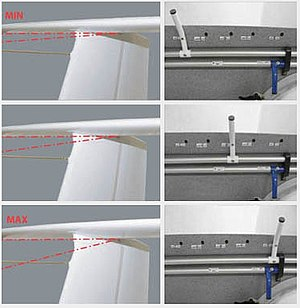 Variable Position Horizontal Stabilizer Wikipedia