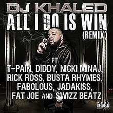 all i do is win instrumental with hook free download
