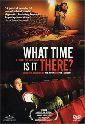What Time Is It There? - Image: Whattimeisitthere