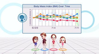 Wii Fit - The beta Body Mass Index graph, during the game's production.