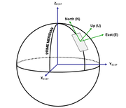 Geodetic system - Wikipedia, the free encyclopedia