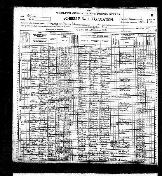 1900 United States Census