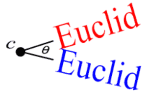 Euclidean plane isometry - Rotation