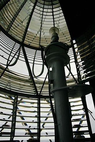 Happisburgh Lighthouse - Image: Happisbugh Lighthouse lantern