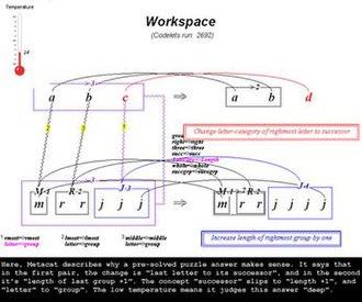 Copycat (software) - Image: Metacat demo abc abd mrrjjj mrrjjjj