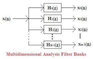 Filter bank - Multidimensional Analysis Filter Banks