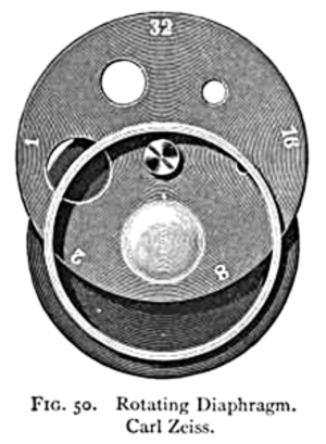 Diaphragm (optics) - Image: Rotating Diaphragm Derr 1906