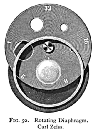 Diaphragm (optics) - A Zeiss rotating diaphragm, 1906. One diaphragm with five apertures.