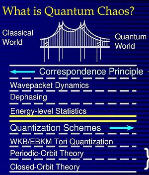 Quantum chaos - Quantum chaos is the field of physics attempting to bridge the theories of quantum mechanics and classical mechanics. The figure shows the main ideas running in each direction.