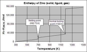 Enthalpy of vaporization - Wikipedia