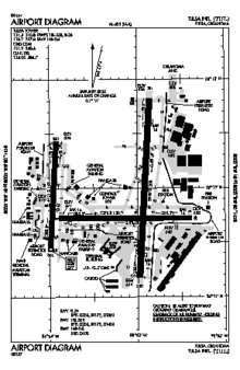 Tulsa International Airport - Wikipedia on dc-3 schematic, f350 diesel exhaust schematic, cessna 310 drawings, cessna shimmy damper kit, hydraulic system schematic, piper cherokee 140 schematic, rotax 912 wiring schematic, cessna instrument panel poster, cessna 310 fuel system schematic, beechcraft 1900 schematic, cessna plane schematic, cessna controls diagram, consolidated pb4y-2 privateer schematic, cessna 172n cockpit, cessna 182 electrical schematic of system, cessna 172r oil system diagram, cessna 172k panel diagram, cessna 210 fuel system diagram, f-16 hud schematic,
