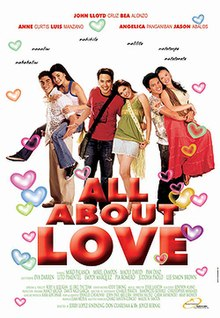 All About Love 2006 Tagalog Movie