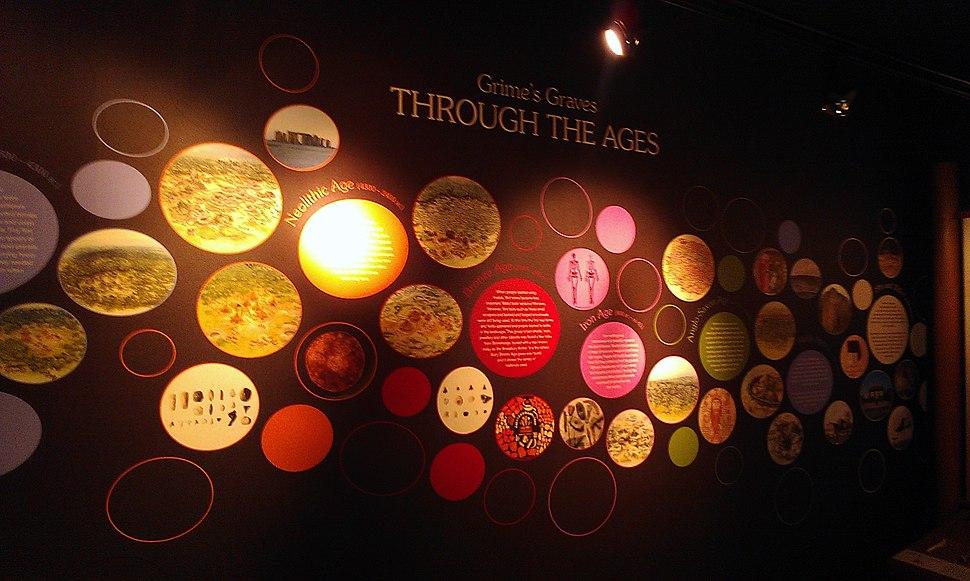 Grimes Graves exhibit