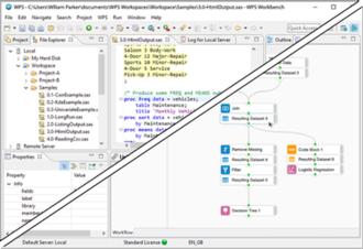 World Programming System - WPS Workbench running on Windows 10