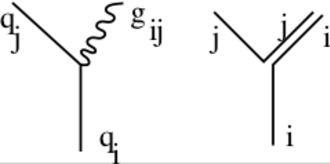 Color charge - Color-line representation of QCD vertex