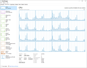 "Screenshot of Task Manager in Windows 10 after the ""2004/20H1"" update, showing Performance tab, with individual CPU cores shown. Hard Disk Drive and Removable media type(s) are now shown, along with GPU temperature."
