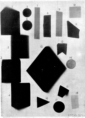 Arthur Williams Wright - Image: Experiments of Arthur W. Wright 1