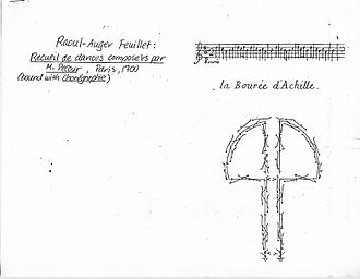 Bourrée - Eight bars of a dance recorded and published by Feuillet in 1700