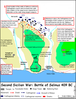 5th-century BC battle in Sicily