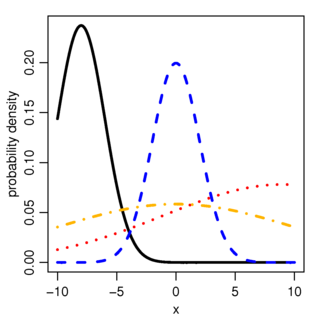 Truncated normal distribution probability distribution derived from that of a normally distributed random variable by bounding the random variable from below, above or both