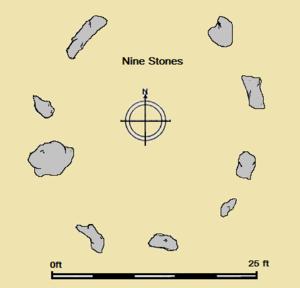 Plan Of The Nine Stones Based On Piggott And 1939