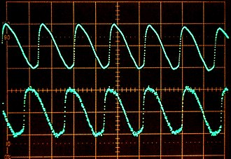 Electroglottograph - Photograph of an EGG signal from a Glottal Enterprises EG2-PC (top) and a Laryngograph/Kay electroglottograph (bottom).