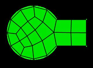 Mesh generation is dividing a geometric space into discrete cells