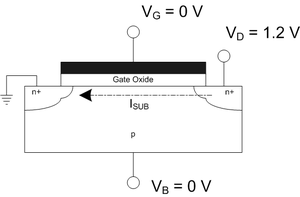 Subthreshold conduction - Subthreshold leakage in an nFET