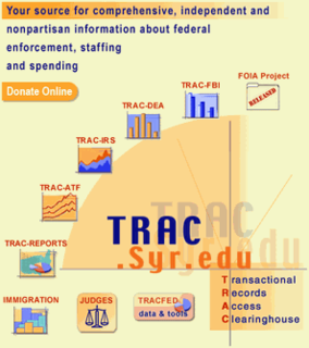 Transactional Records Access Clearinghouse Government data collection and data research institution at Syracuse University