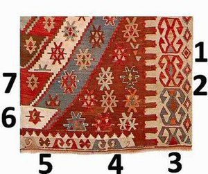 Kilim motifs - Image: Antique Konya Kilim detail labelled
